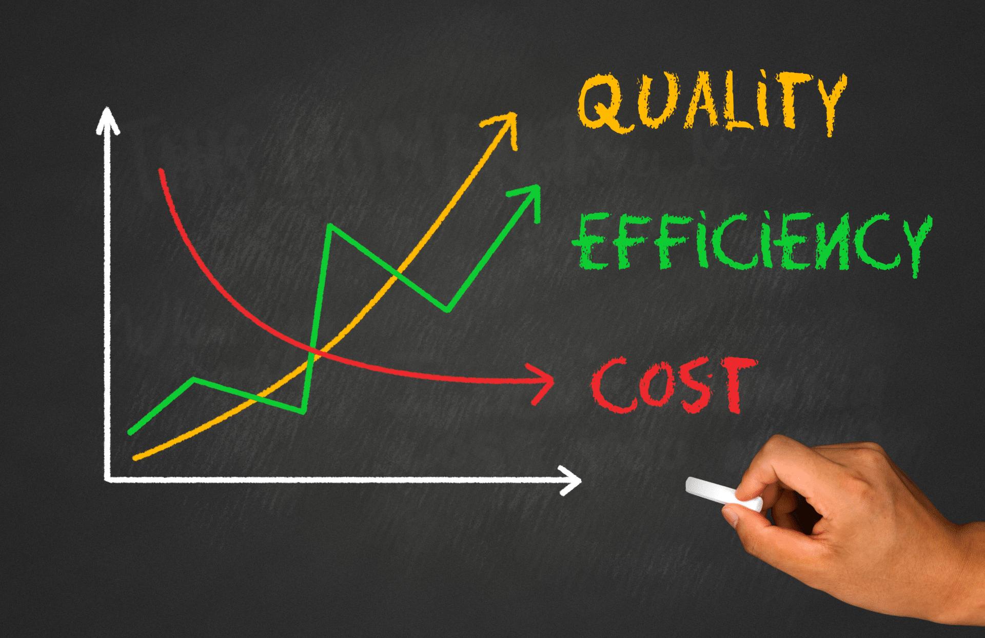 efficiency_costs